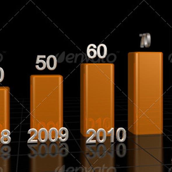 bar graph 3d