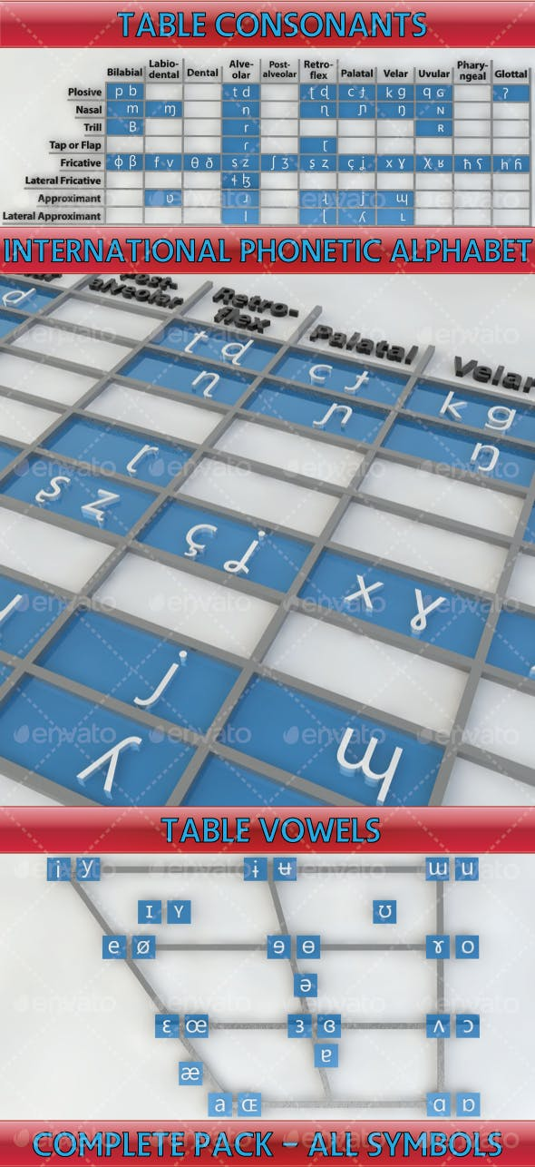 IPA Symbols Chart Complete Pack - 3DOcean Item for Sale