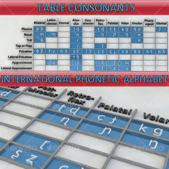 IPA Symbols Chart Complete Pack