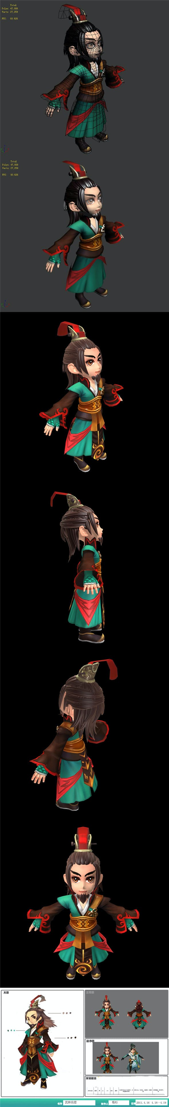 The characters of the game - martial arts - 3DOcean Item for Sale