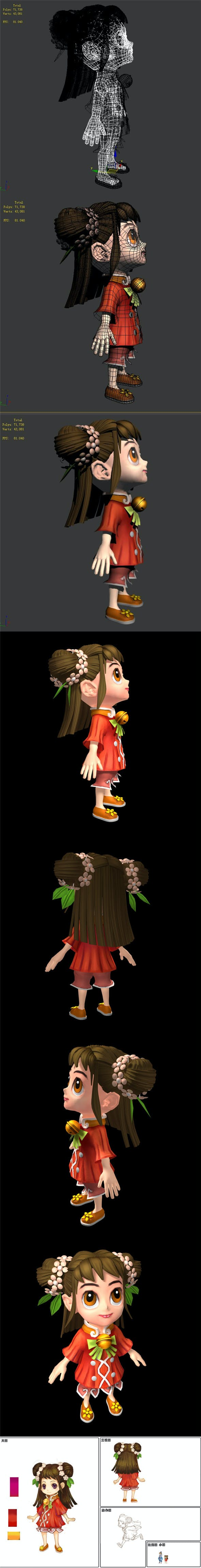 Game character character - little girl - 3DOcean Item for Sale