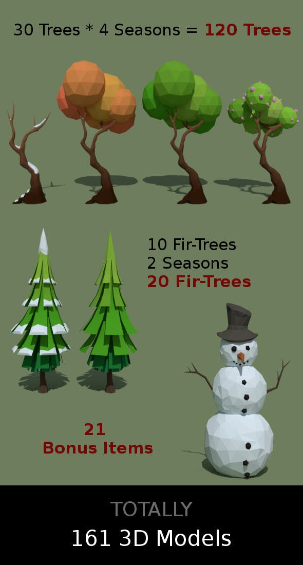 140 Low Poly Trees + 21 Bonus Items - 3DOcean Item for Sale