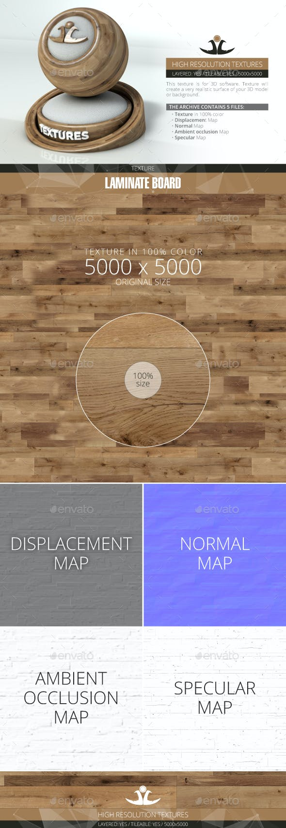 Laminate Board 34 - 3DOcean Item for Sale