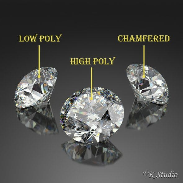 Round Diamond Brilliant Faceting Ideal Cut