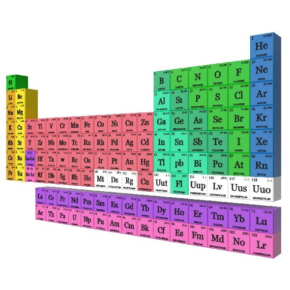 Full periodic table for motion graphics - 3DOcean Item for Sale