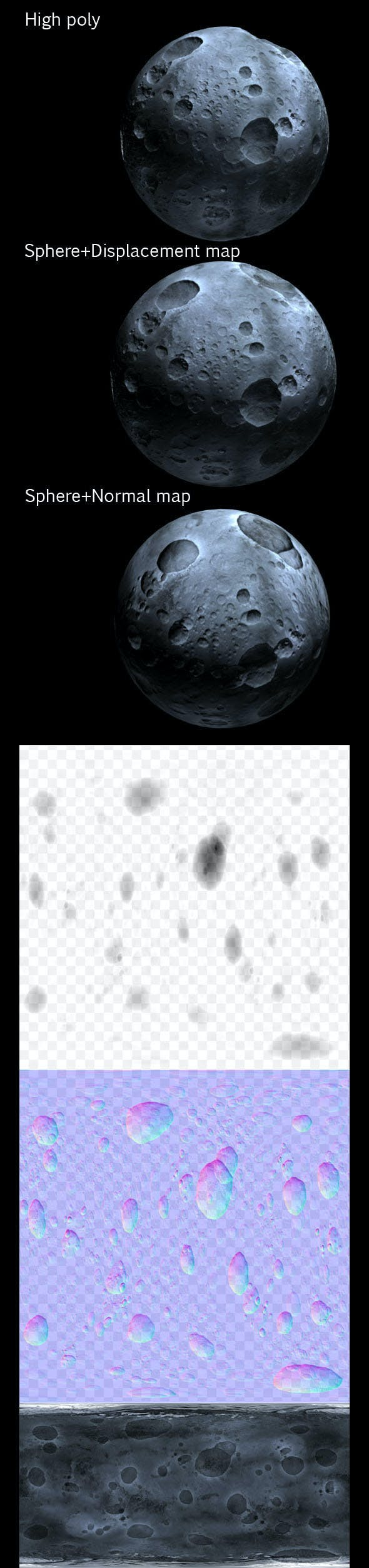 Highly Detailed Planet or Moon with Big Craters - 3DOcean Item for Sale