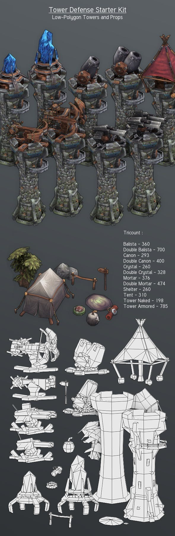 LowPoly Tower Defense Starter Kit - 3DOcean Item for Sale
